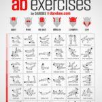 腹部肌肉鍛鍊總覽
