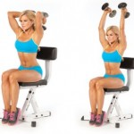 http://www.gymbeginner.hk/wp-content/uploads/2014/05/Overhead-Triceps-Extension-Muscle-Performance-e1411040892228-150x150.jpg