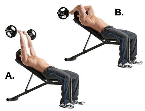 incline-ez-bar-lying-triceps-extension