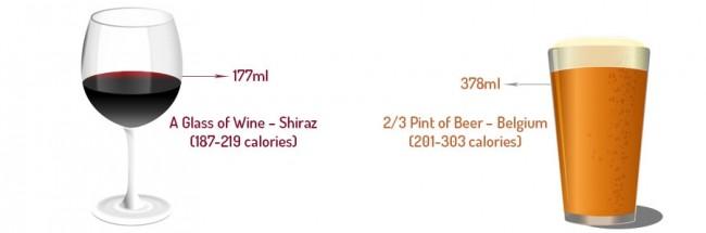 200 calories drink