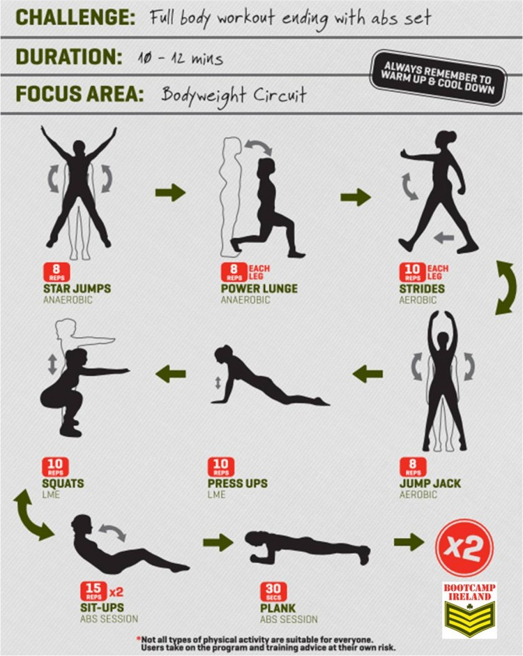 1. Bootcamp Ireland Full Body Workout plus Abs