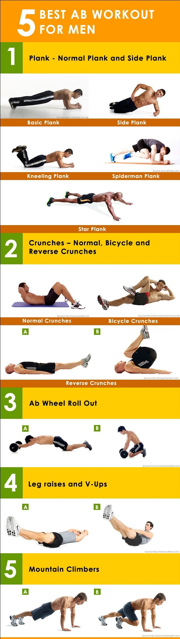 5 abs exercises