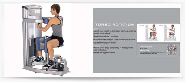 VR3-Torso-Rotation