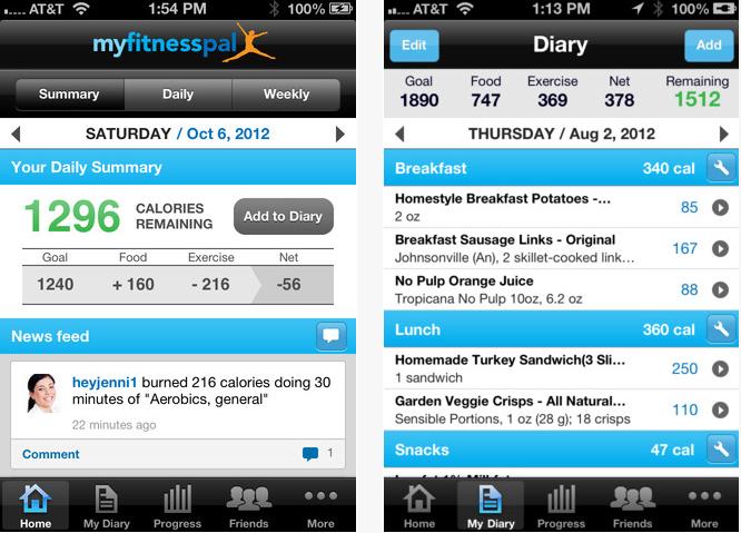 MyFitnessPal是一個十分全面的營養及運動記錄App