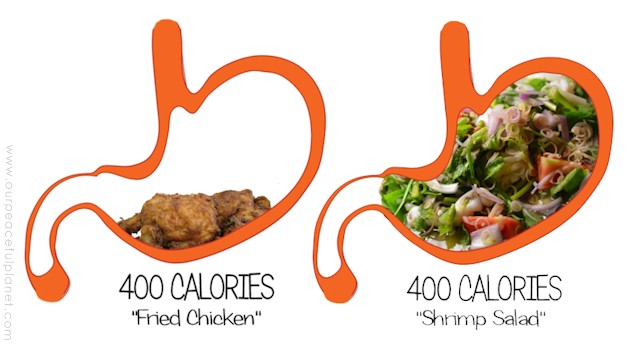 400-Calories-Compared